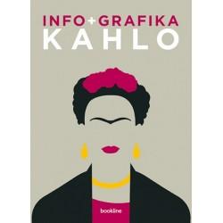 Sophie Collins: Infografika - Kahlo
